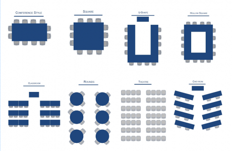Image of Conference Room Configuration Options