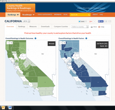 Image of California Ranks High in Study of America's Healthiest Counties