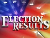 Image of County Supervisor Election Results