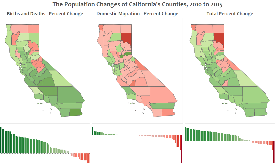 Population Changes: Goin' Out West - California State Association of  Counties